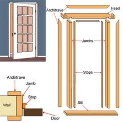 Door Framing by Door Frames
