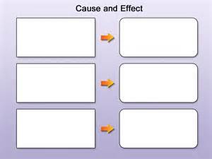 Cause And Effect Template template cause and effect rm easilearn us