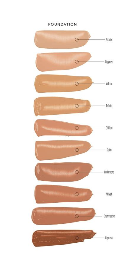 foundation colors 1000 ideas about foundation colors on kenra