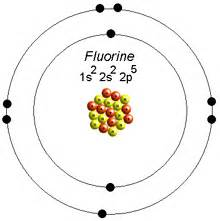 How Many Protons In An Atom Of Fluorine Chemsocialpolicy Fluorine