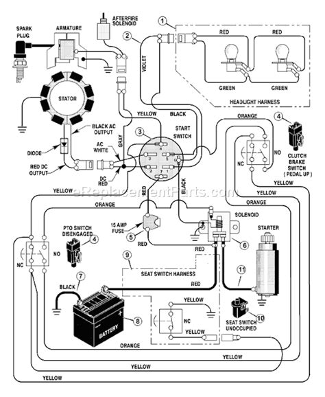 yardman tractor wiring diagram wiring diagram 2018