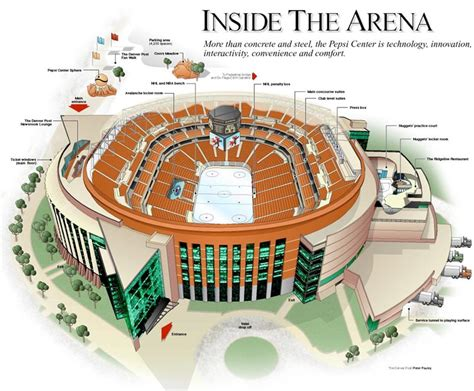 pepsi center floor plan the denver post online the pepsi center