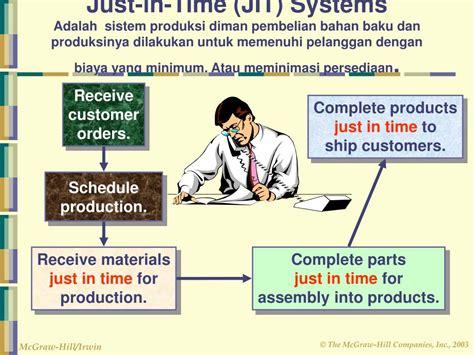 jit layout adalah ppt ruang lingkup akuntansi manajemen sebagai informasi