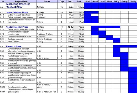 Business Marketing Research Plan Template Business Plan Spreadsheet Template Excel