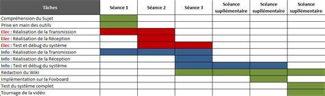 pert diagramme explication fichier gantt reel jpg wiki de projets ima