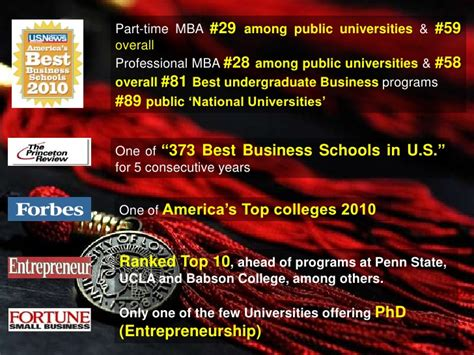 Penn State Part Time Mba by Of Louisville Mba Singapore