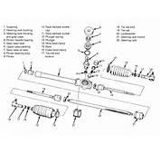 How To Diagnose And Repair Rack Pinion Bushings – RacingJunk