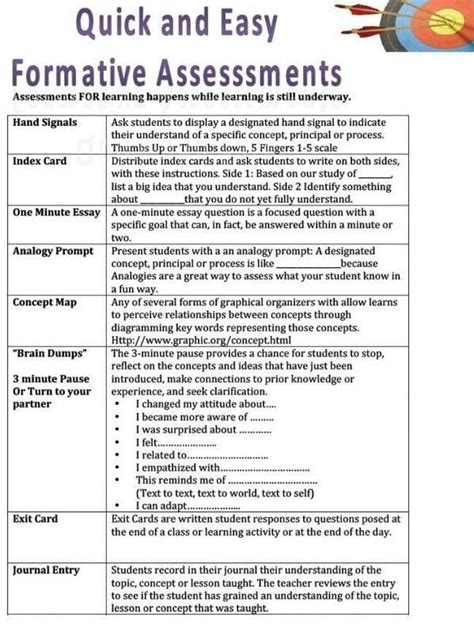 summative assessment template exles of formative assessments letter world