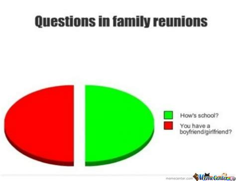 Family Reunion Meme - 20 funniest family meme pictures and photos of all the time