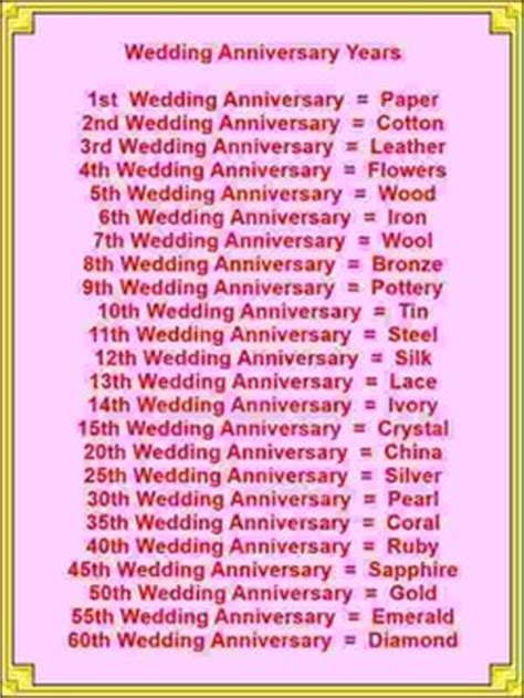 30th Wedding Anniversary Card Verses by Wedding Anniversary Years Card Verses Greetings And Wishes