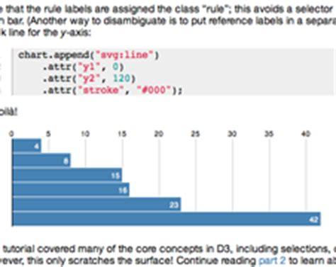 github d3 tutorial d3 js documentation