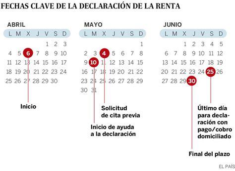 fechas declaracion de renta 2106 calendario de la declaraci 243 n de la renta 2015 191 cu 225 ndo