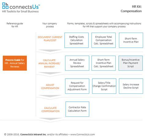 hr bonus letter template bonus or incentive plan payment letter template