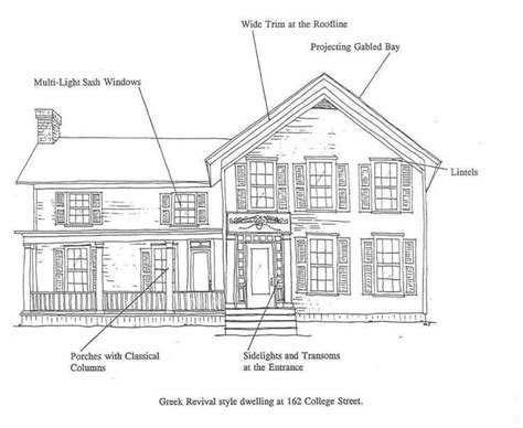 greek revival house characteristics greek revival architectural stimuli pinterest house