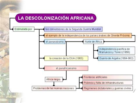 descolonizacion de asia y africa mapa conceptual descolonizacion de asia y africa mapa conceptual 28
