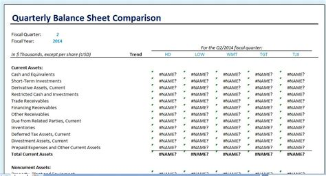 Yearly Comparison Balance Sheet Template Formal Word Templates Quarterly Balance Sheet Template