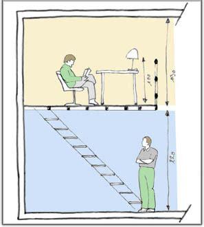 hauteur sous plafond lit mezzanine 4676 les r 232 gles d une mezzanine bien pens 233 e ce qu il faut