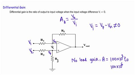 op slew rate differential gain common mode rejection - Slew Rate Adalah