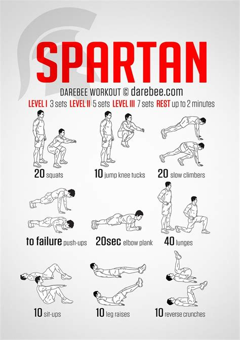 best 20 spartan workout ideas on crossfit