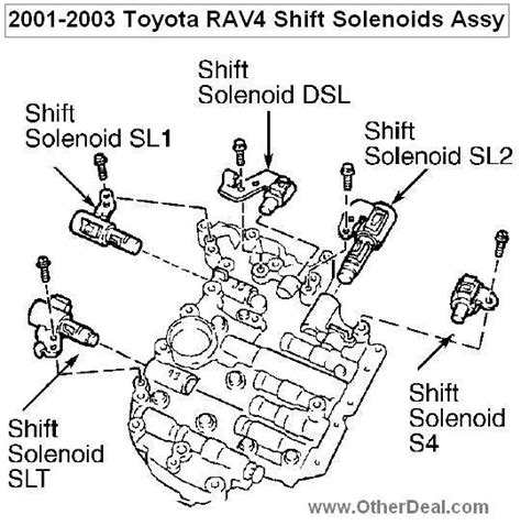 security system 1999 toyota rav4 electronic valve timing service manual how to change shift solenoids on a 2001 toyota rav4 service manual how to