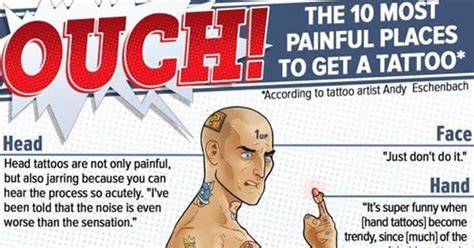 most painful tattoo spot the ten most places to get a an