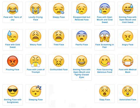 emoji list emojipedia uwana
