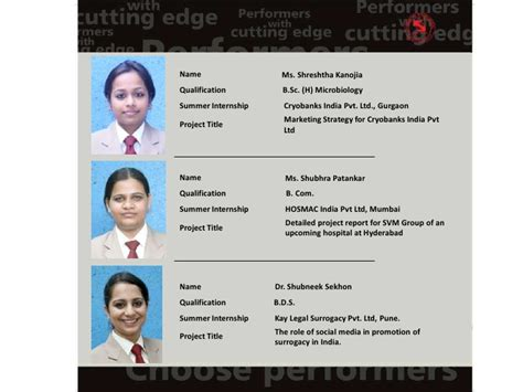 Symbiosis Mba Biotechnology by Symbiosis Mba Hospital Healthcare 09 11 Batch Profile