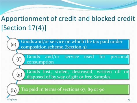 section 29 tax credit gst input tax credit eligibility