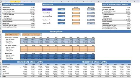 dcf template best photos of dcf valuation excel dcf model excel