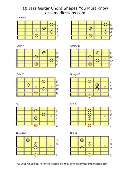 chord jazz guitar tutorial how do you play jazz chords on guitar