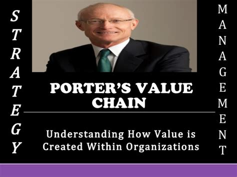 strategy management porter s value chain