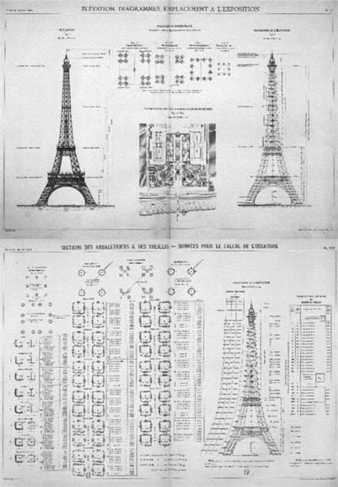 Project: Eiffel tower Architect: Stephen Sauvestre