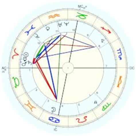 paris jackson birth chart paris jackson horoscope for birth date 3 april 1998 born