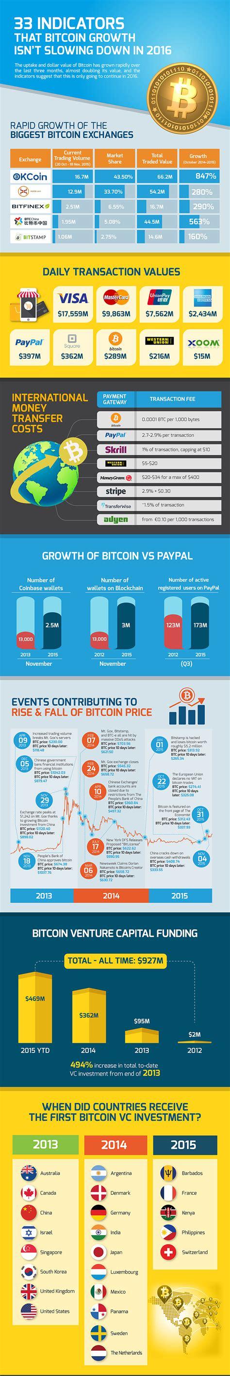 detik bitcoin sambut tahun baru inilah alasan alasan mengapa bitcoin