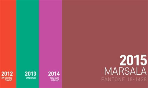 pantone s color of the year 2015 marsala delux magazine