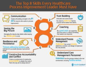 the top 8 skills every healthcare process improvement