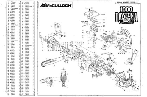 eager beaver chainsaw parts diagram mcculloch 1000 daytona chainsaw service parts