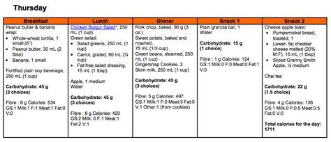 Detox Diet For Type 1 Diabetics by Diabetic Diet For Type 2 Diabetes Dvdnews