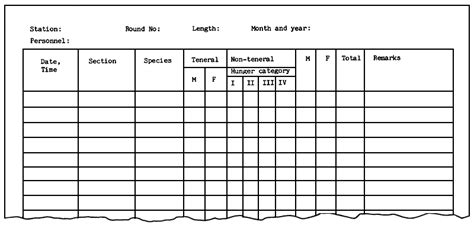 Cold Call Sheet Template by Cold Call Log Sheet A Sales Lead Sheet Template