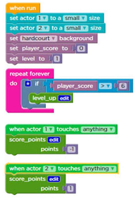 coding level 4 let s learn programming for course 4 play lab