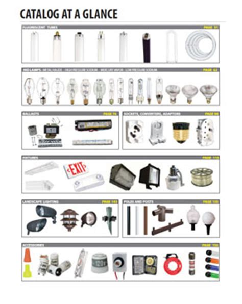 lights catalogue miami synergy lighting