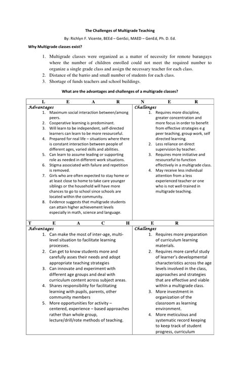 lesson plan template nsw primary lesson plan template primary lesson planning template