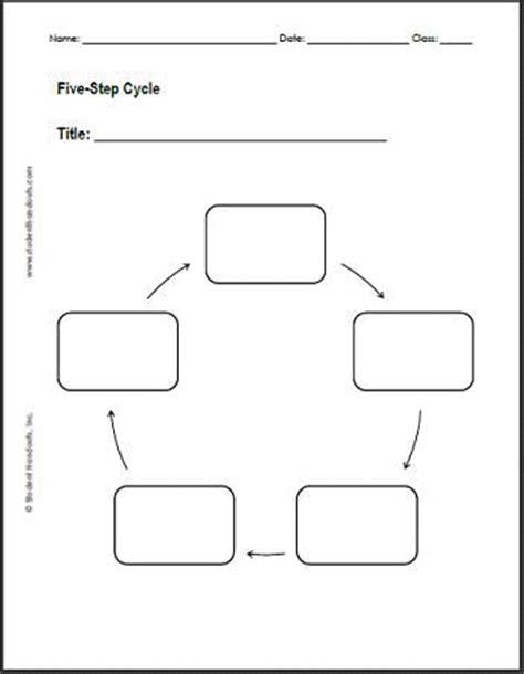 free printable blank circular flow charts graphic