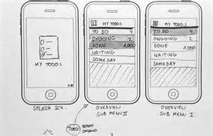 Layout Drawing App How To Sketch For Better Mobile Experiences Smashing