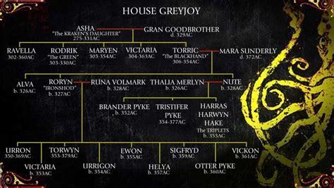 house greyjoy words house greyjoy iron throne roleplay wikia fandom powered by wikia