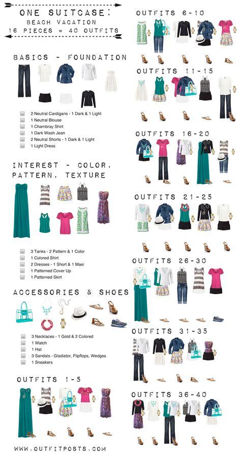 Summer Wardrobe Checklist by One Suitcase Vacation Capsule Wardrobe