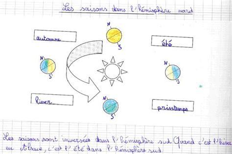 Calendrier 0 Compl2ter Affichage De Contenus Web
