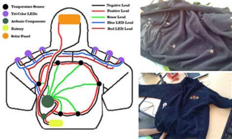 cooling jacket diy heating and cooling jacket ubergizmo