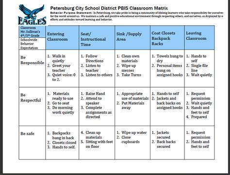 Positive Behavior Chart Mr Sullivan S 5th Grade Behavior Matrix Template