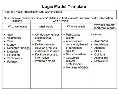 logic model template powerpoint logic model template powerpoint search process